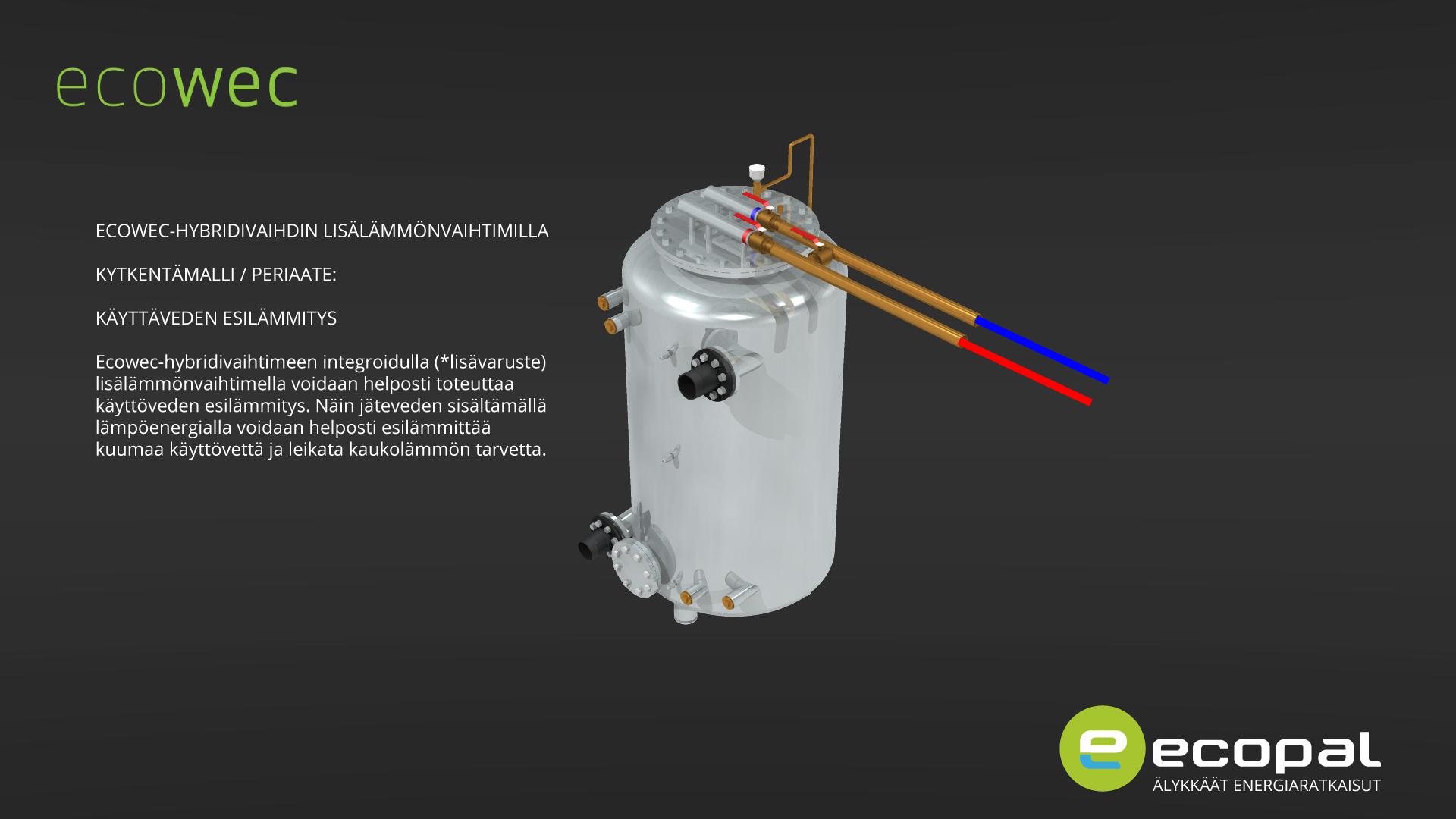 Ecowec kytkentämallit